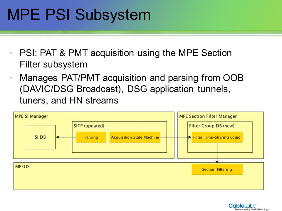 MPE PSI Subsystem PSI: PAT & PMT acquisition using the MPE Section Filter subsystem.