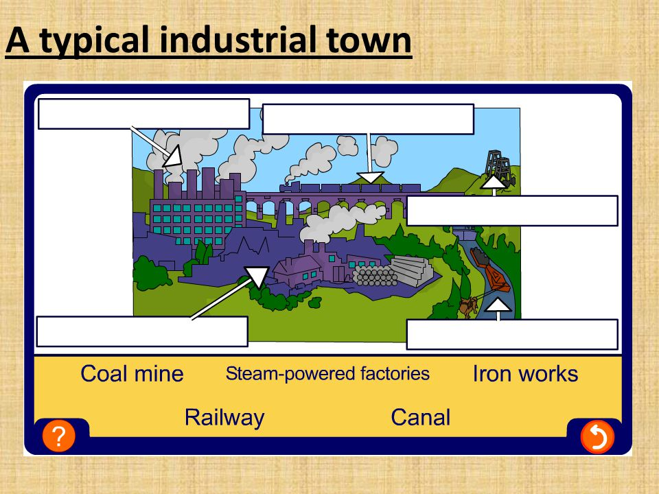 A typical industrial town