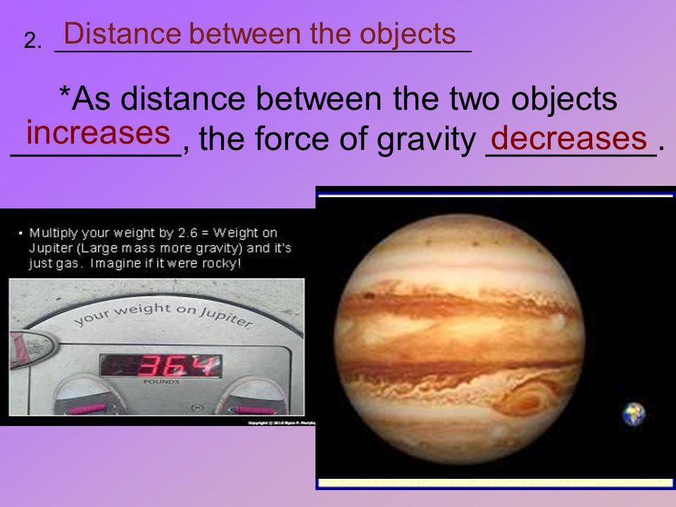 Distance between the objects