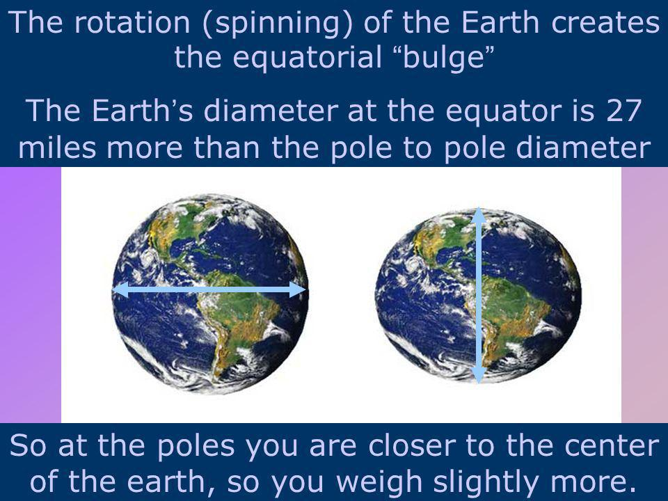 The rotation (spinning) of the Earth creates the equatorial bulge