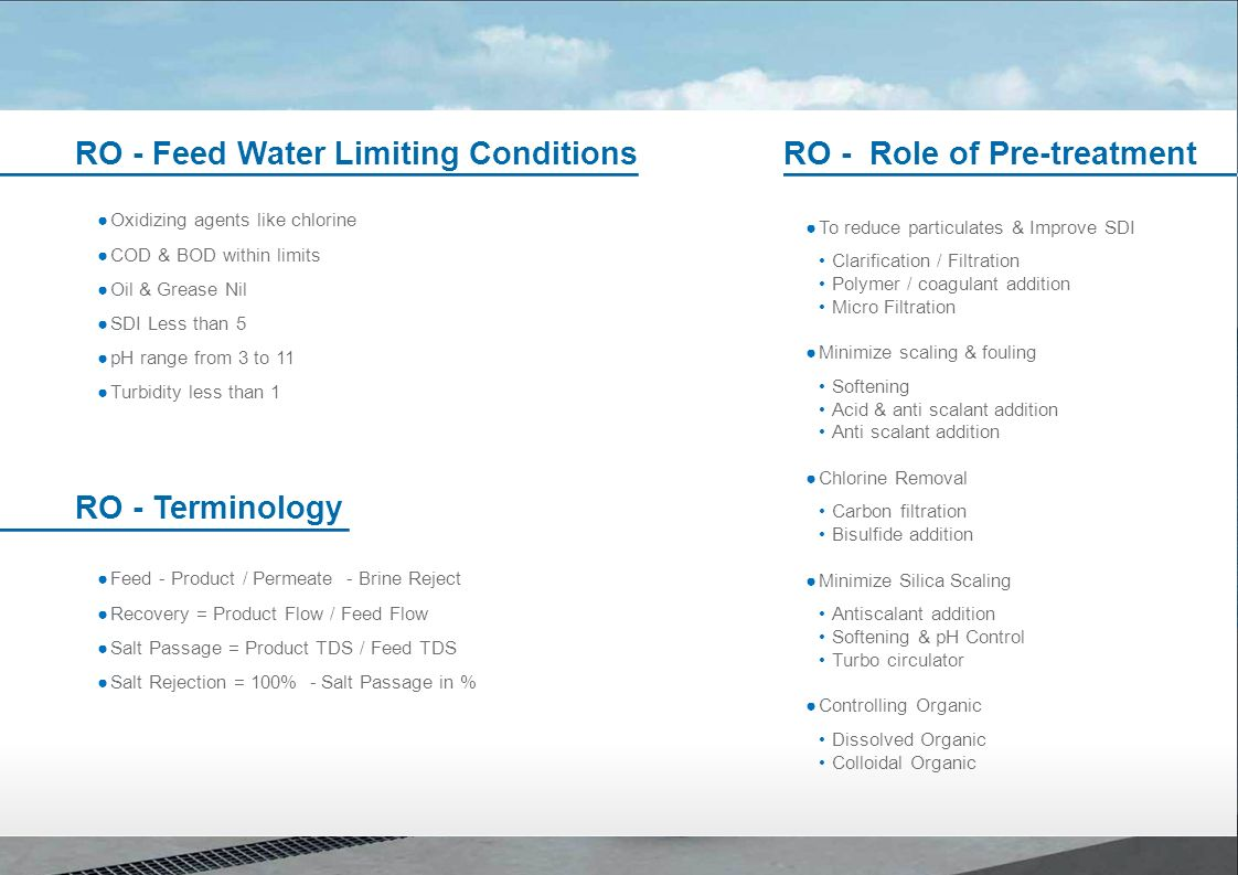 RO - Feed Water Limiting Conditions RO - Role of Pre-treatment