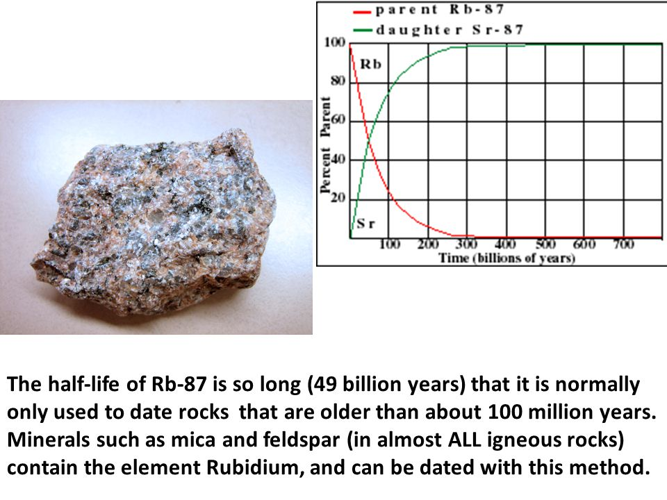 The half-life of Rb-87 is so long (49 billion years) that it is normally only used to date rocks that are older than about 100 million years.