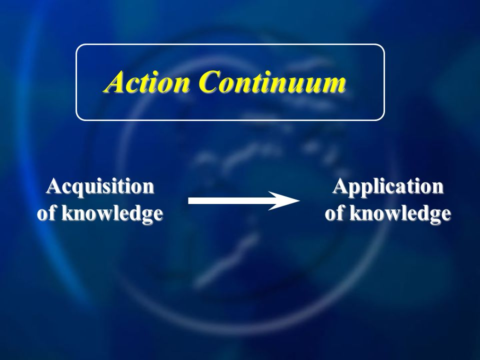 Action Continuum Acquisition of knowledge Application of knowledge