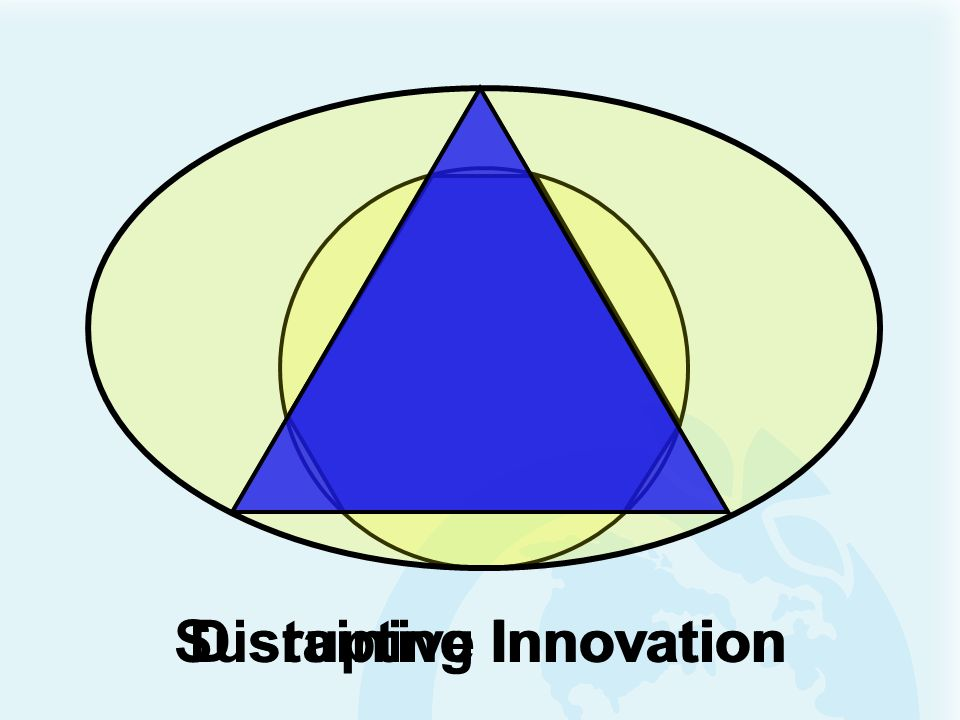 Sustaining Innovation Disruptive Innovation