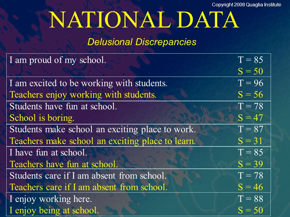 NATIONAL DATA Delusional Discrepancies