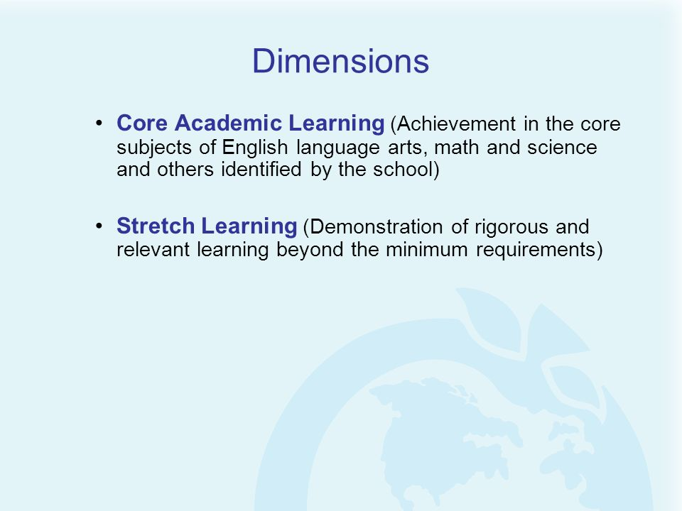 Dimensions Core Academic Learning (Achievement in the core subjects of English language arts, math and science and others identified by the school)