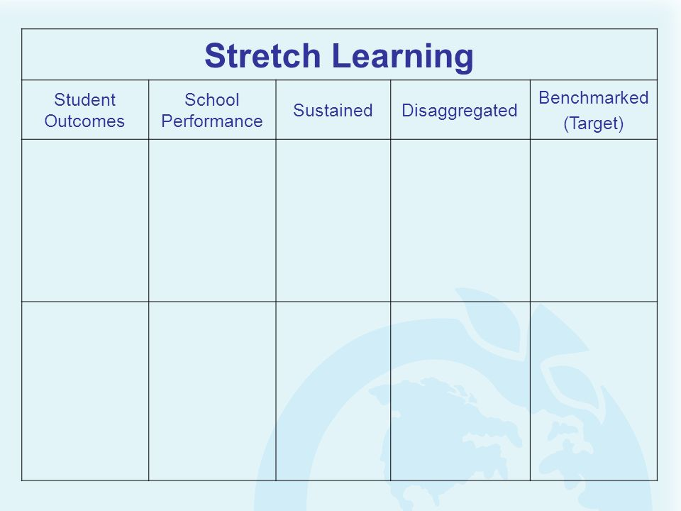 Stretch Learning Student Outcomes School Performance Sustained