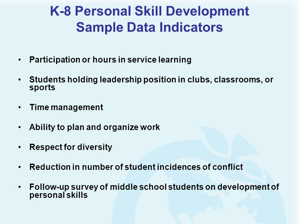 K-8 Personal Skill Development Sample Data Indicators