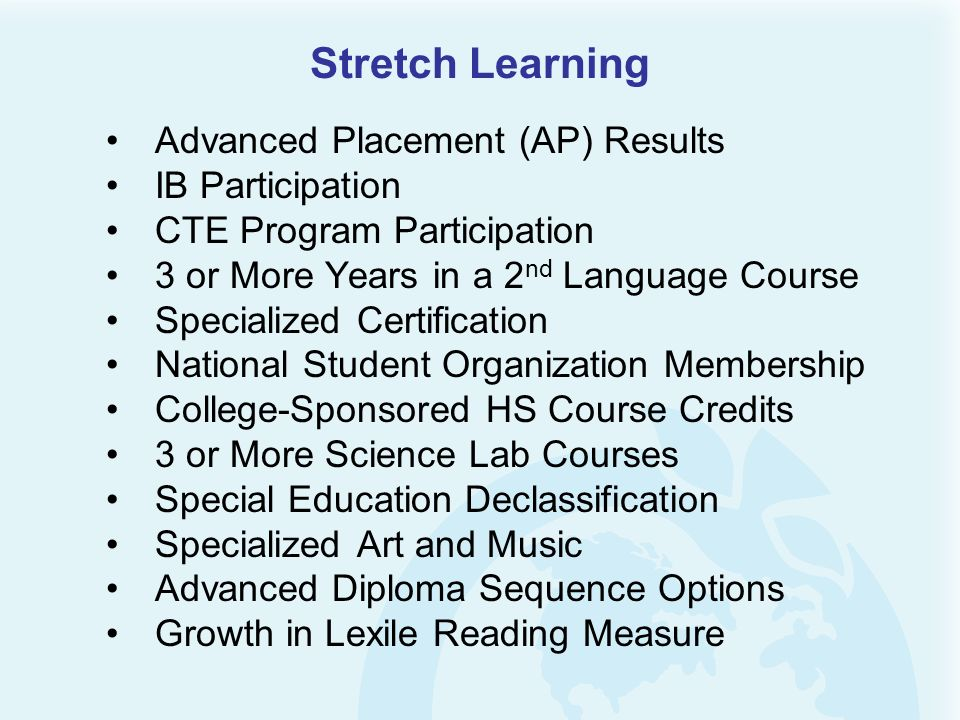 Stretch Learning Advanced Placement (AP) Results IB Participation