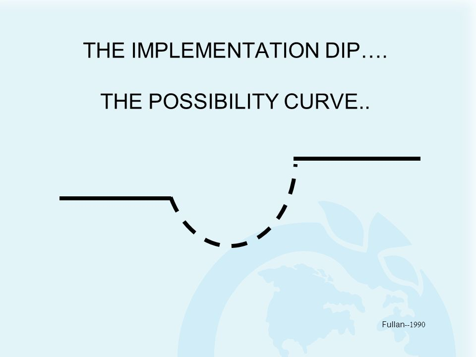 THE IMPLEMENTATION DIP…. THE POSSIBILITY CURVE..