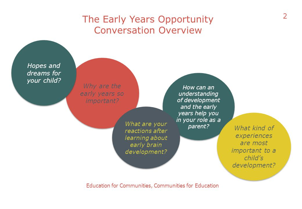 The Early Years Opportunity Conversation Overview