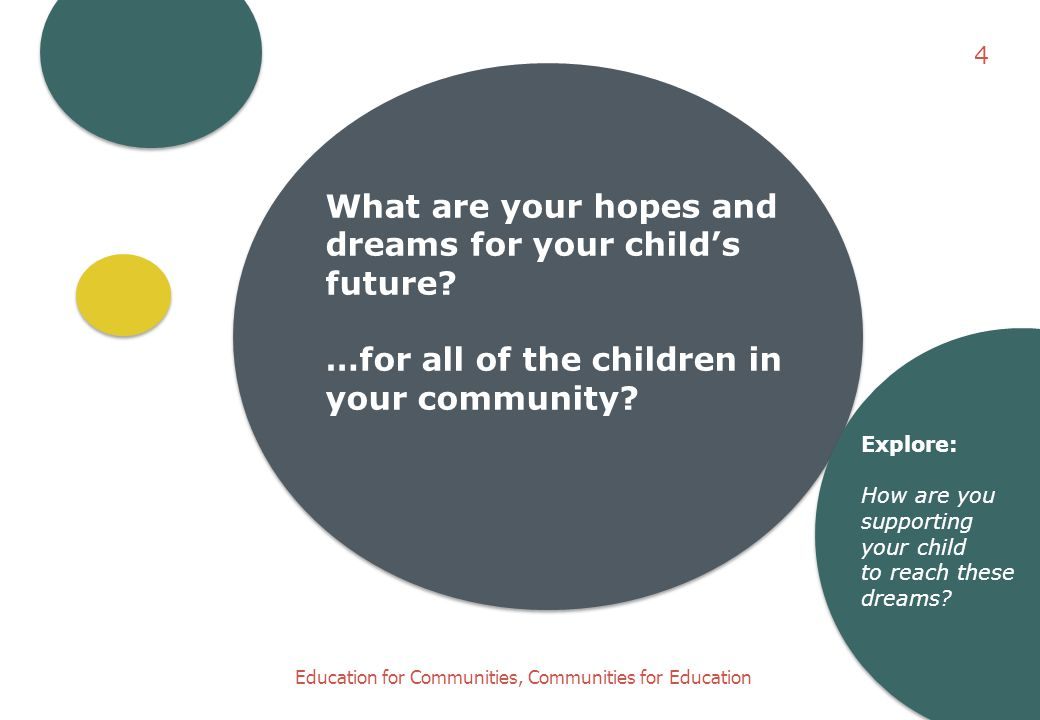 4 What are your hopes and dreams for your child's future …for all of the children in your community