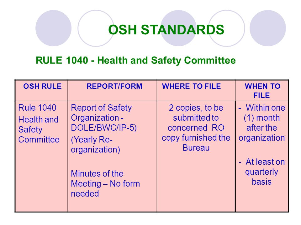 OSH STANDARDS RULE Health and Safety Committee Rule 1040