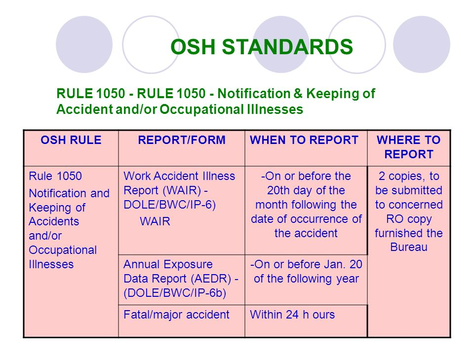 OSH STANDARDS RULE RULE Notification & Keeping of Accident and/or Occupational Illnesses.