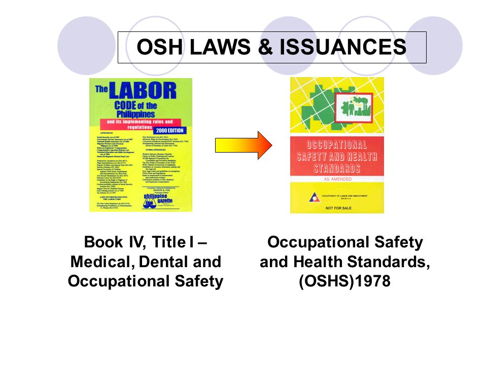 OSH LAWS & ISSUANCES Before promulgation of the Standards, OSH policies are in a form of safety orders.