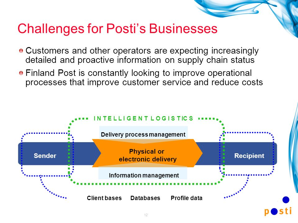 Challenges for Posti's Businesses