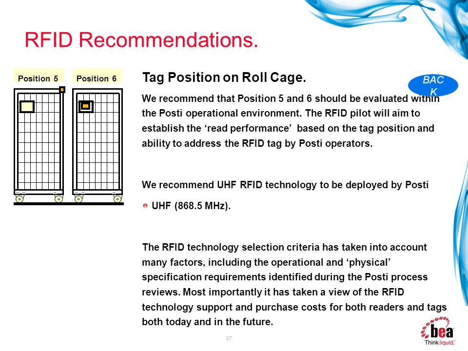 RFID Recommendations. Tag Position on Roll Cage. BACK