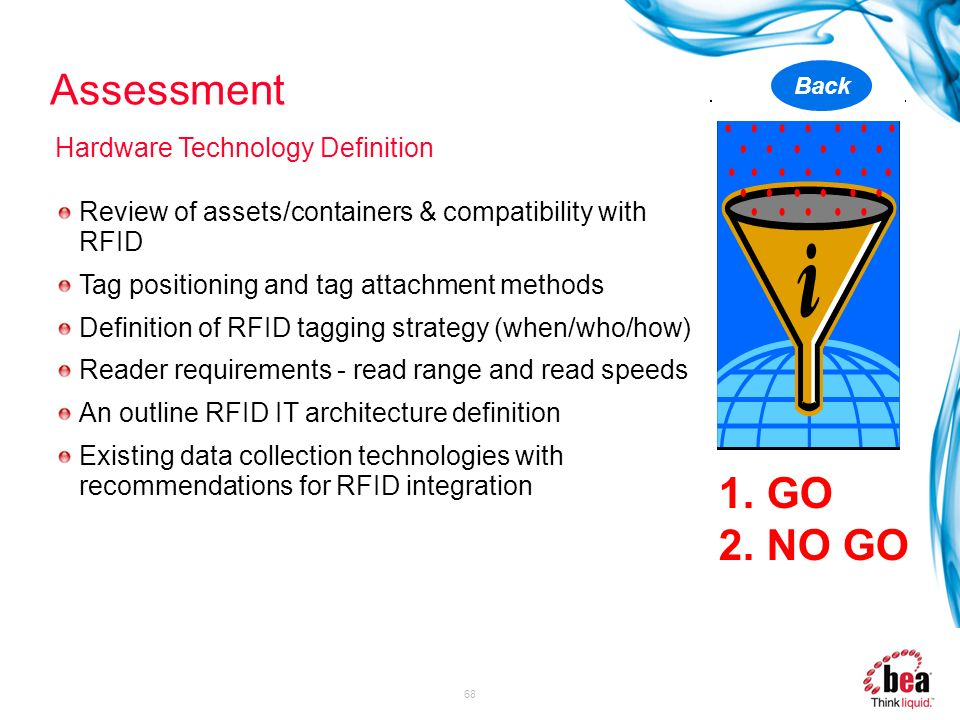 Assessment GO NO GO Hardware Technology Definition