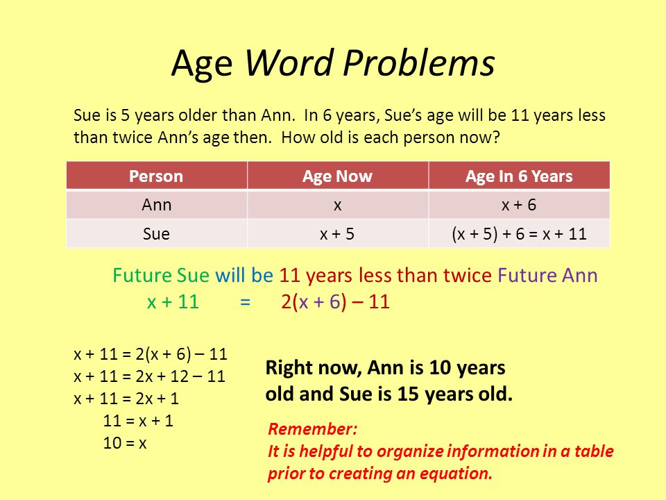 Age Word Problems Sue is 5 years older than Ann. In 6 years, Sue's age will be 11 years less than twice Ann's age then. How old is each person now