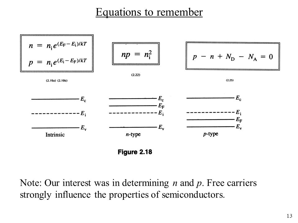 Equations to remember Note: Our interest was in determining n and p.