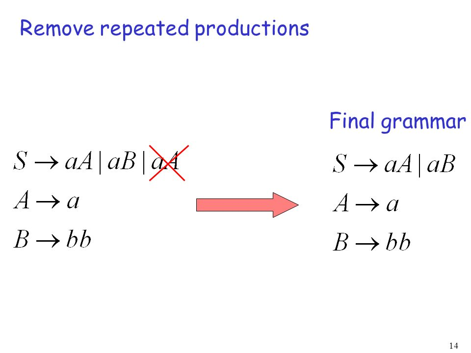 Remove repeated productions