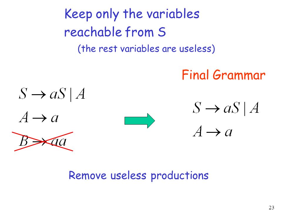 Keep only the variables reachable from S