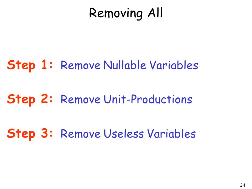 Removing All Step 1: Remove Nullable Variables. Step 2: Remove Unit-Productions.