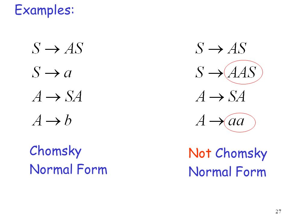 Examples: Chomsky Normal Form Not Chomsky Normal Form