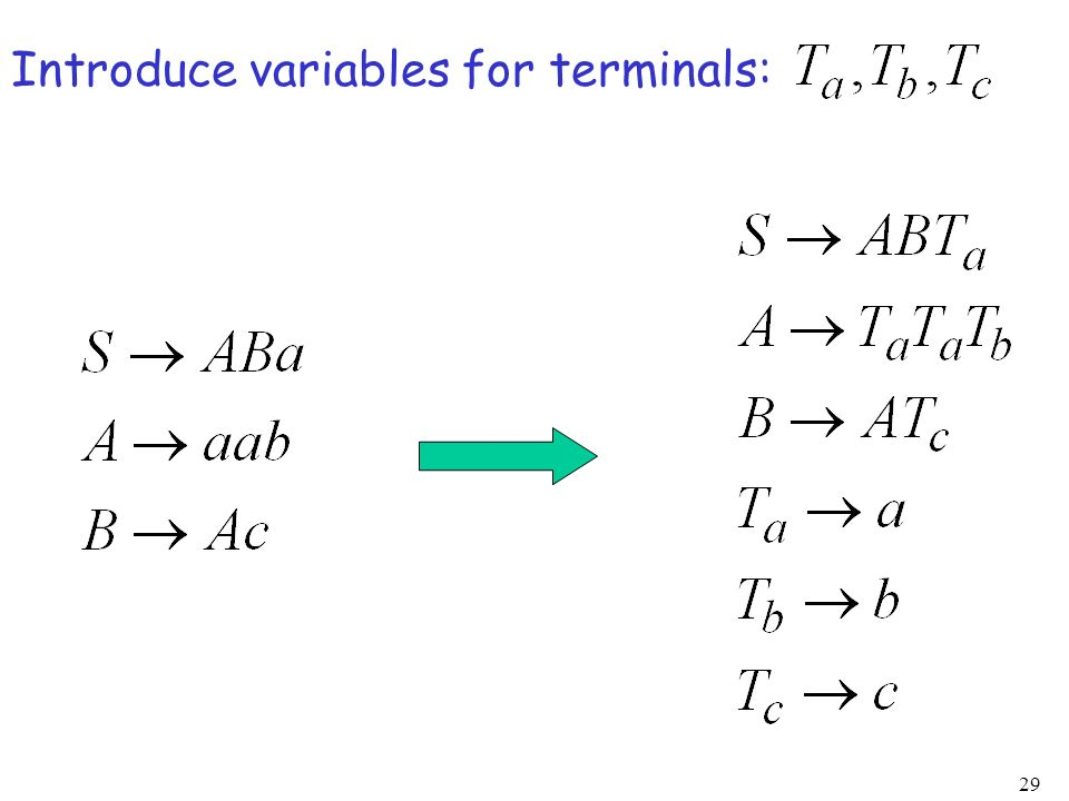 Introduce variables for terminals: