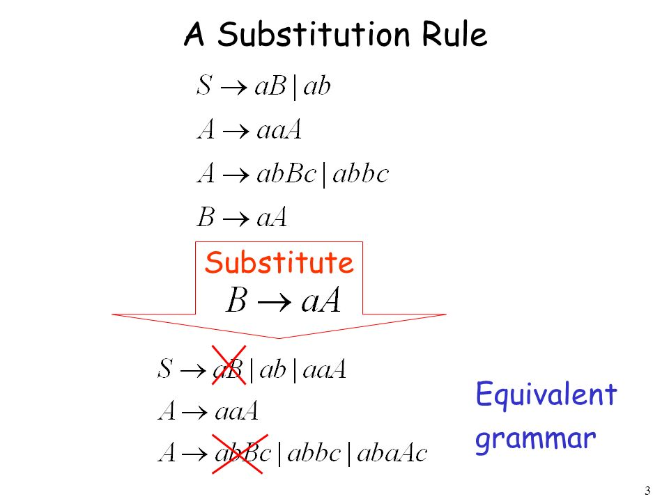 A Substitution Rule Substitute Equivalent grammar