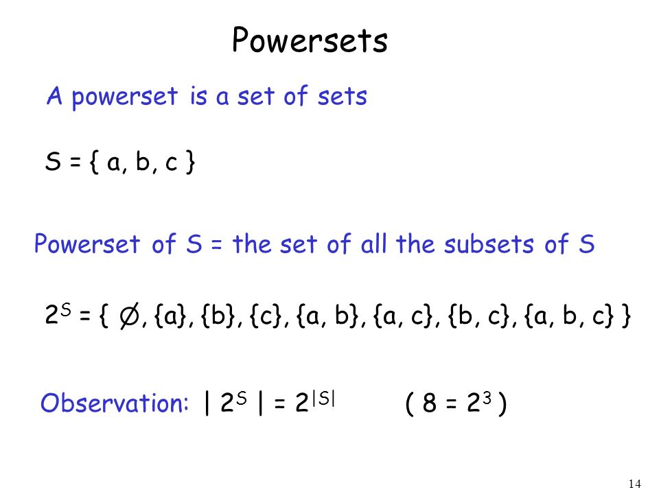 Powersets A powerset is a set of sets S = { a, b, c }