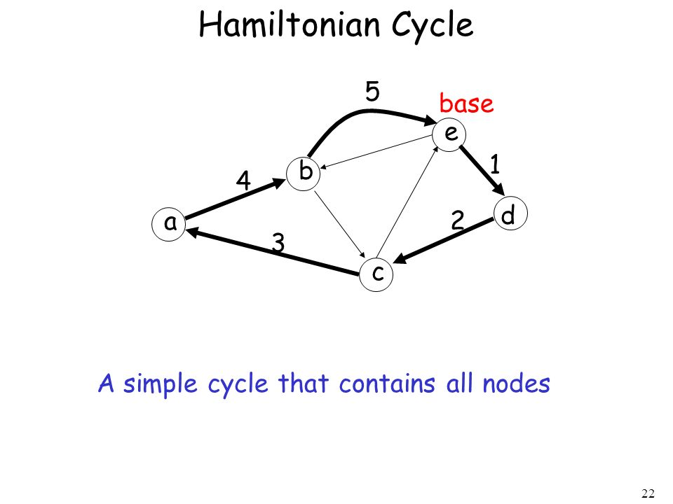 Hamiltonian Cycle 5 base e 1 b 4 d a 2 3 c