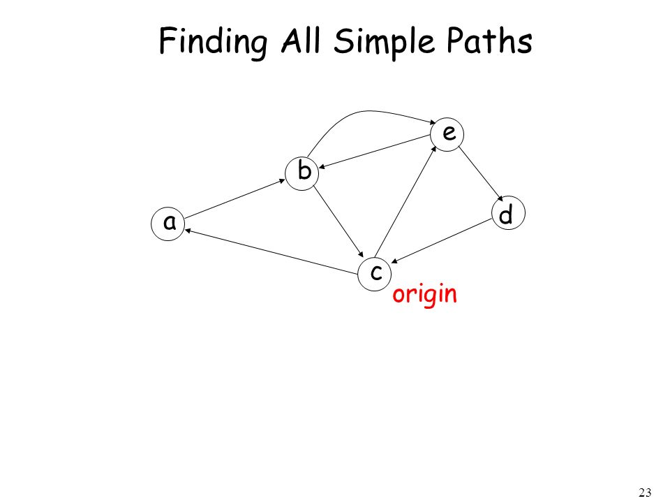 Finding All Simple Paths