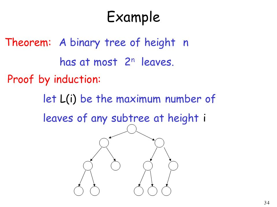 Example Theorem: A binary tree of height n has at most 2n leaves.