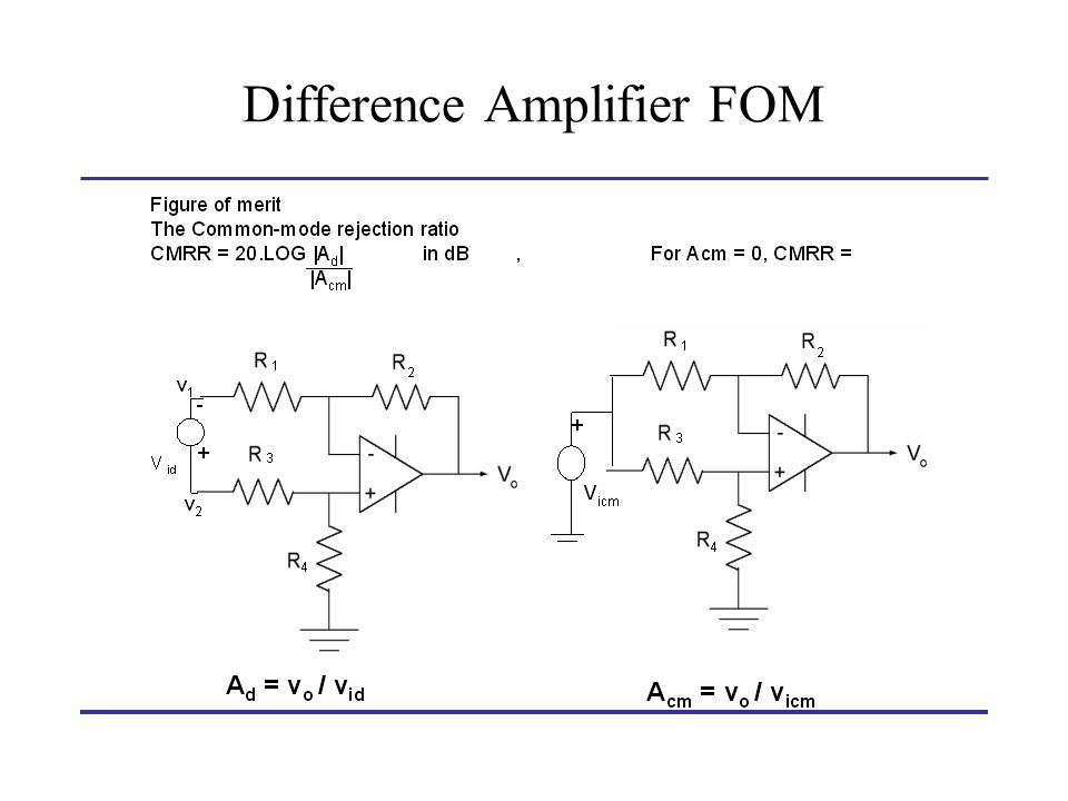 Difference Amplifier FOM