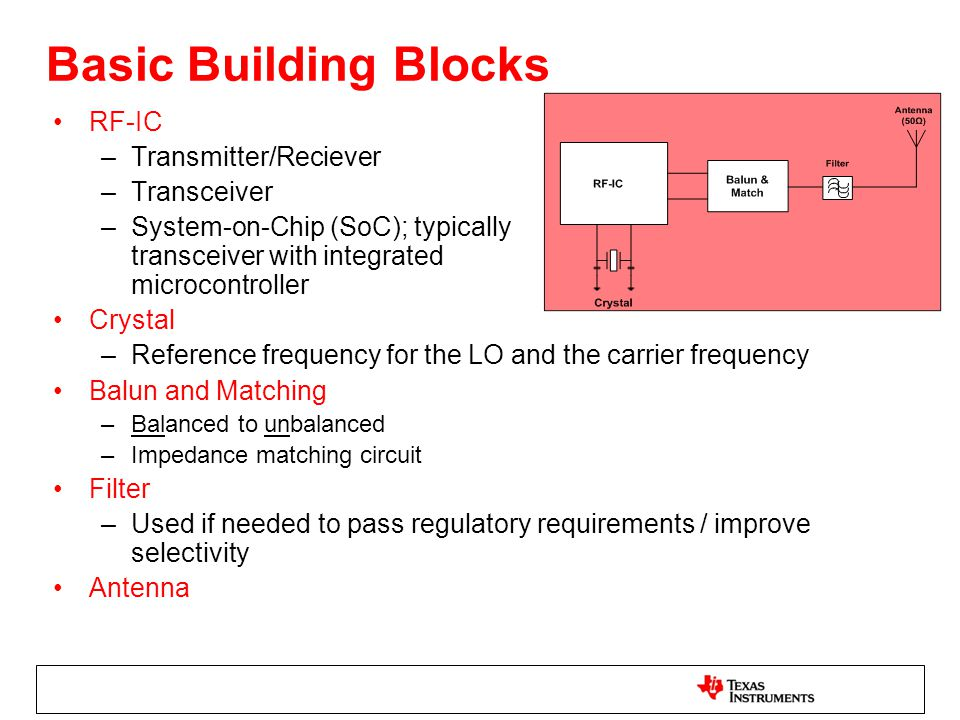 Basic Building Blocks RF-IC Transmitter/Reciever Transceiver