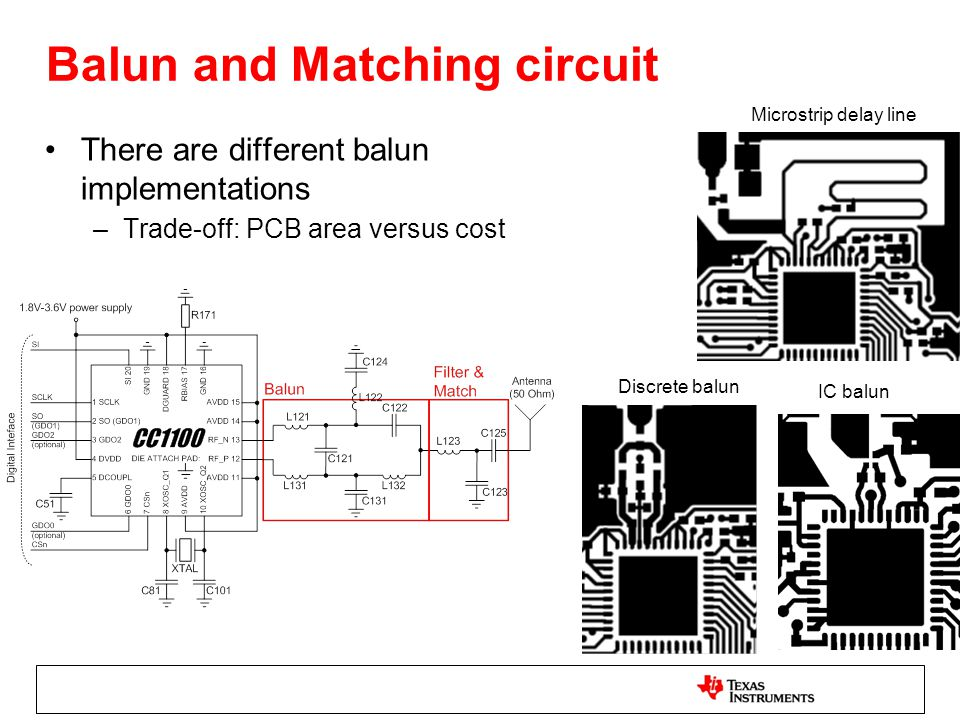 Balun and Matching circuit