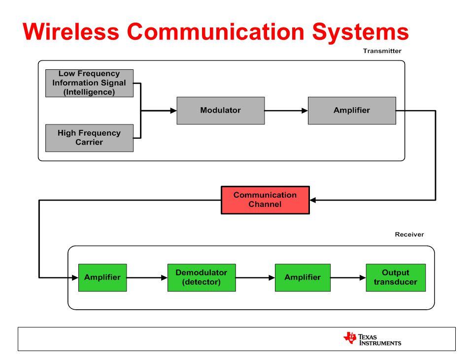Block Diagram Wireless Communication System | Wiring Diagram