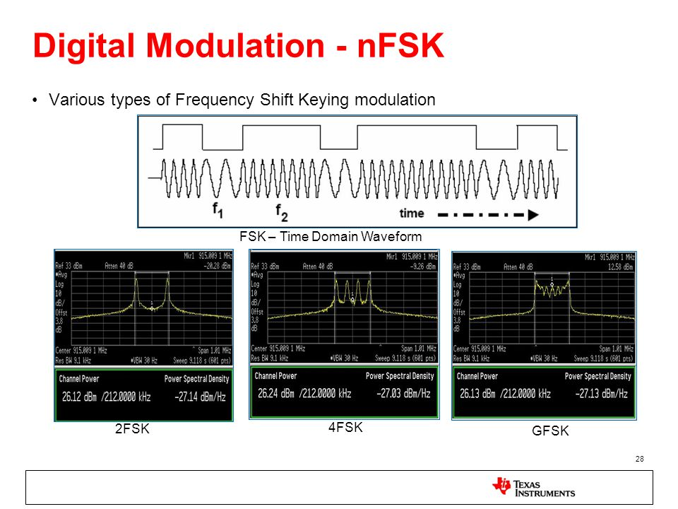 Digital Modulation - nFSK