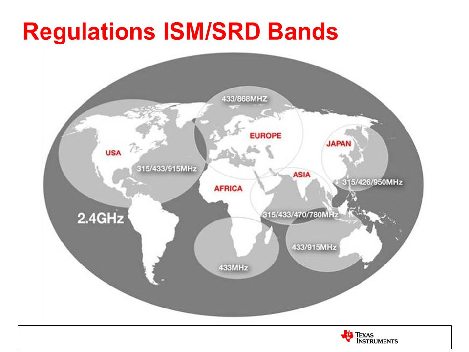 Regulations ISM/SRD Bands