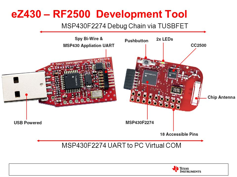 eZ430 – RF2500 Development Tool