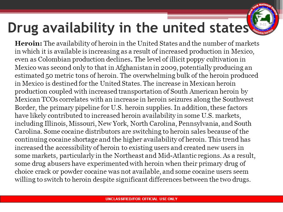 Drug availability in the united states