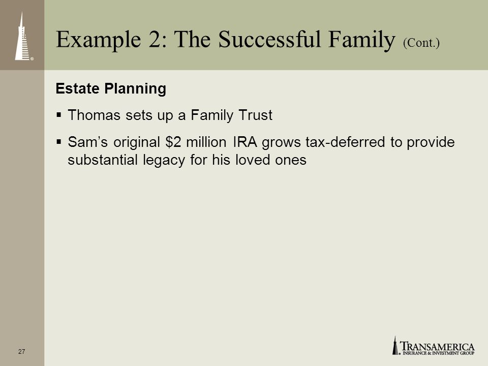 Example 2: The Successful Family (Cont.)
