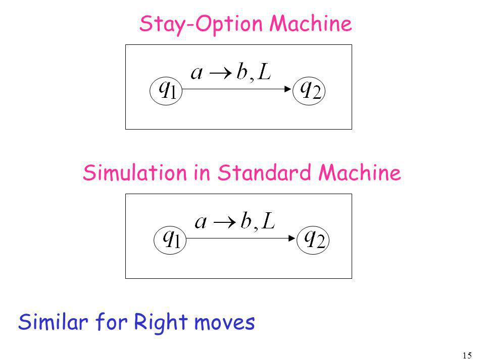Stay-Option Machine Simulation in Standard Machine Similar for Right moves