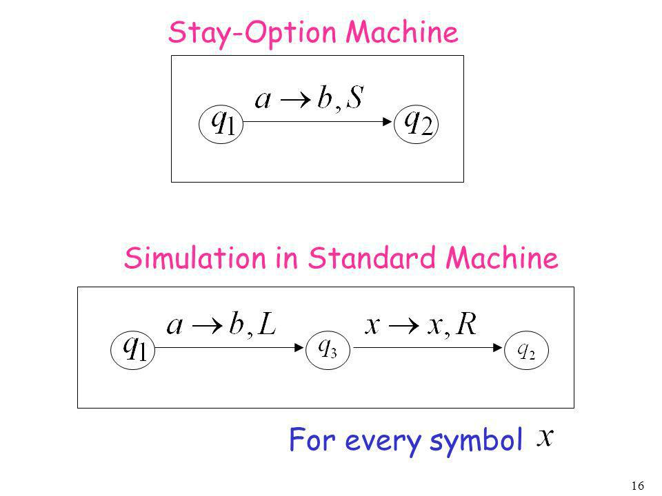 Stay-Option Machine Simulation in Standard Machine For every symbol