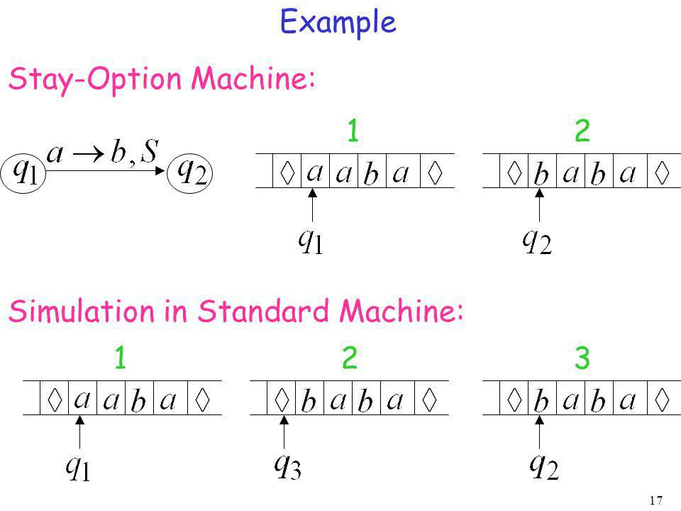 Example Stay-Option Machine: 1 2 Simulation in Standard Machine: 1 2 3