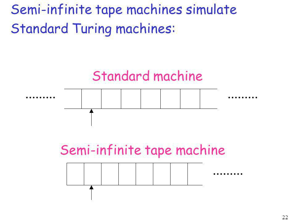 Semi-infinite tape machines simulate