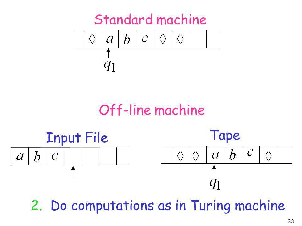 Standard machine Off-line machine Tape Input File 2. Do computations as in Turing machine