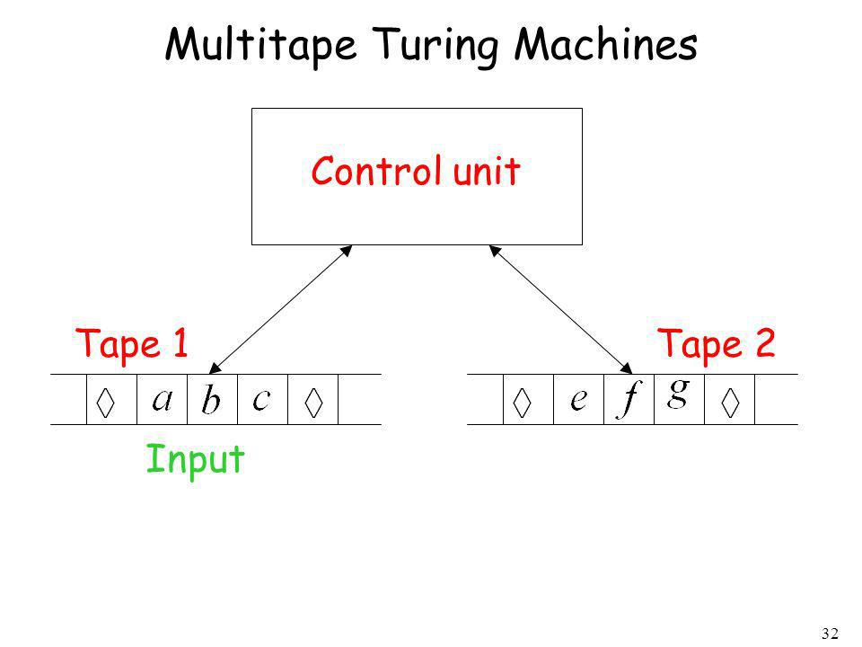 Multitape Turing Machines