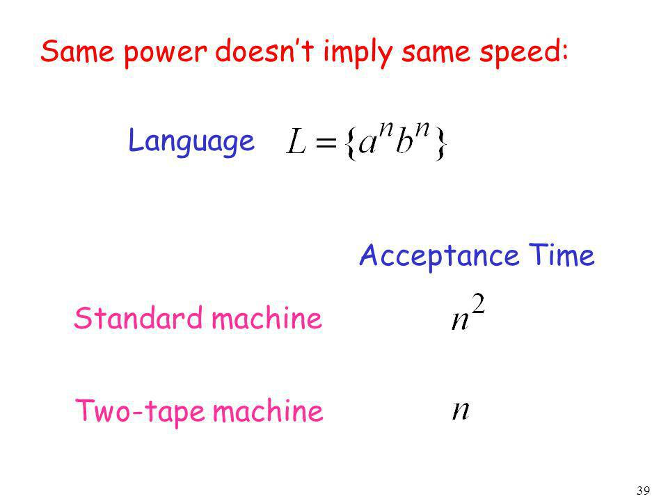 Same power doesn't imply same speed: